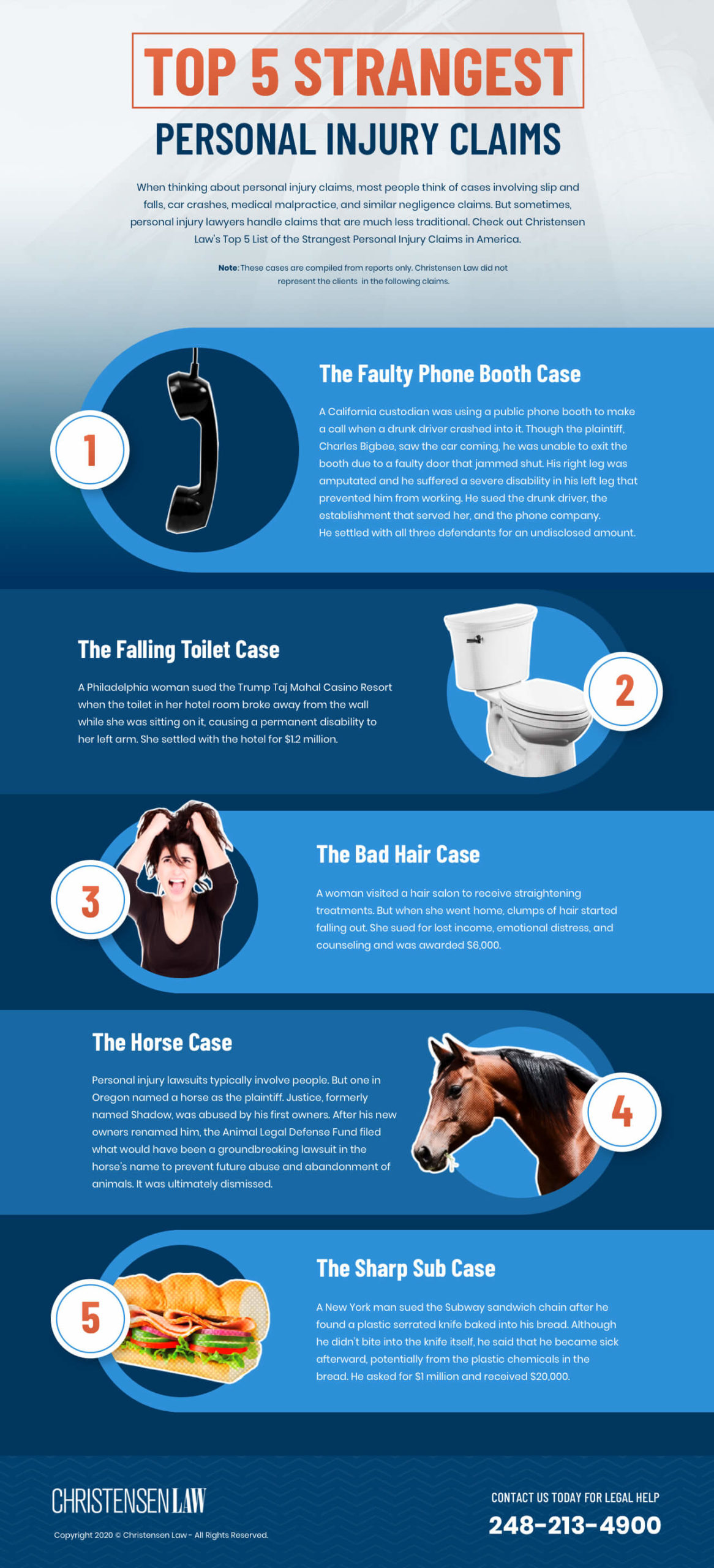 Five Weird Personal Injury Claims Infographic - Christensen Law